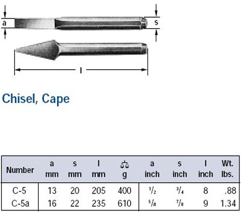 Ampco Non-Sparking, Non-Magnetic & Corrosion Resistant Safety Chisel, Cape