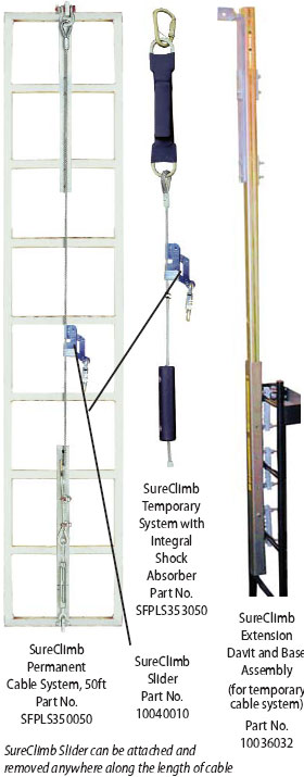 Ladder Climbing Equipment And Vertical Lifelines Fall