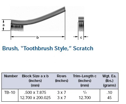 "Ampco Non-Sparking, Non-Magnetic & Corrosion Resistant Safety Brush, ""Toothbrush Style,"" Scratch"