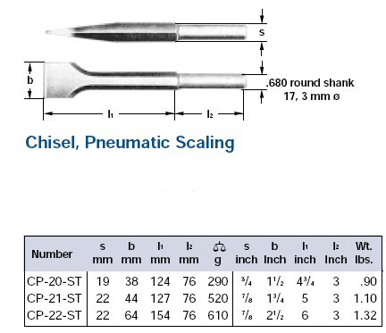 Ampco Non-Sparking, Non-Magnetic & Corrosion Resistant Safety Chisel, Pneumatic Scaling