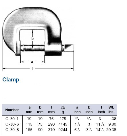 Ampco Non-Sparking, Non-Magnetic & Corrosion Resistant Safety Clamp