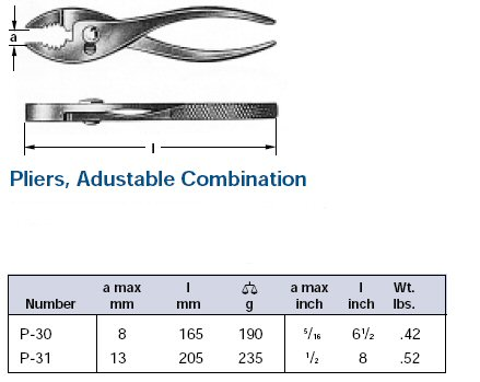 Ampco Non-Sparking, Non-Magnetic & Corrosion Resistant Safety Pliers, Adjustable Combination