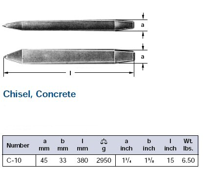 Ampco Non-Sparking, Non-Magnetic & Corrosion Resistant Safety Concrete Chisel