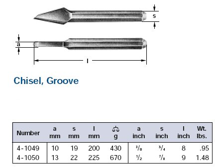 Ampco Non-Sparking, Non-Magnetic & Corrosion Resistant Safety Chisel, Groove