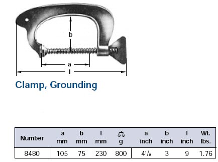 Ampco Non-Sparking, Non-Magnetic & Corrosion Resistant Safety Clamp, Grounding