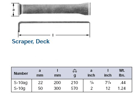 Ampco Non-Sparking, Non-Magnetic & Corrosion Resistant Safety Scraper, Deck
