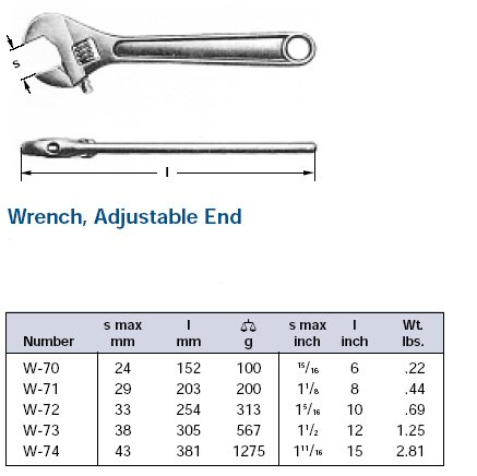 Ampco Non-Sparking, Non-Magnetic & Corrosion Resistant Safety Wrench, Adjustable End
