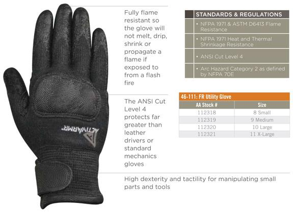 Ansell ActivArmr Personal Protective Gear