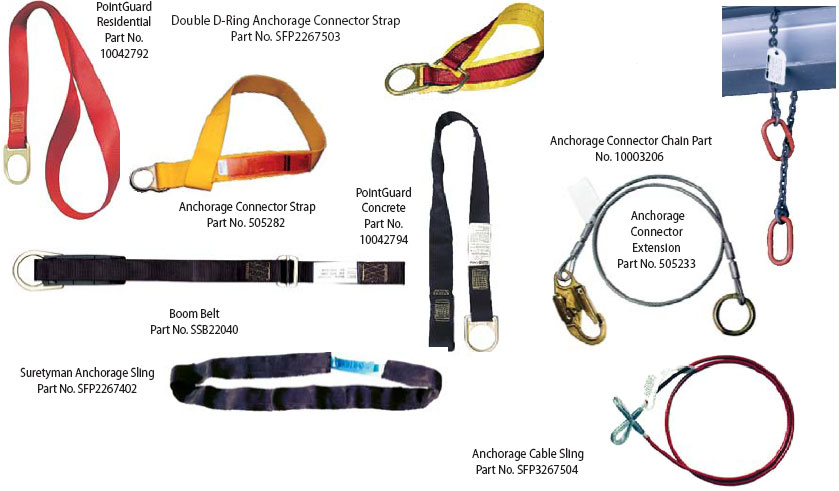 MSA Anchorage Connector Straps