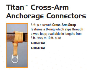 Miller Titan Cross-Arm Anchorage Connectors